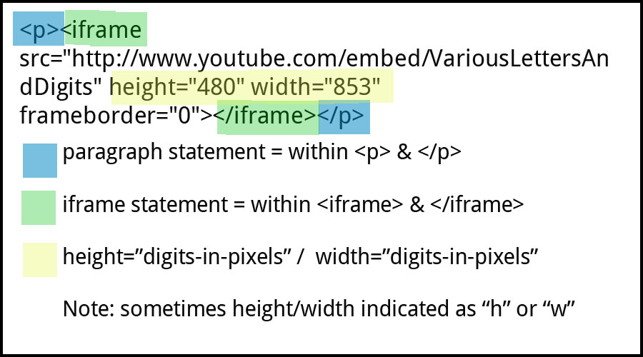 Code showing video width & height